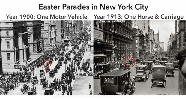 Easter-Parades-NYC