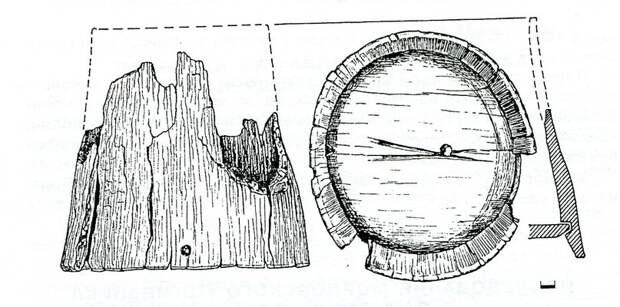 Мордовский грунтовой могильник эпохи Золотой Орды