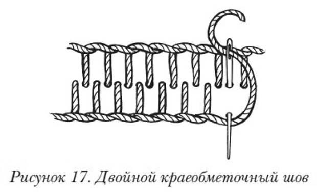 Объемная вышивка Основные приемы объемной вышивки. Двойной краеобметочный шов