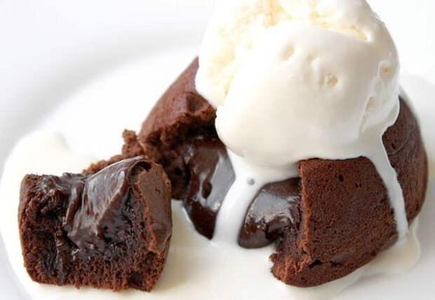 6976640  шоколадные кексы (604x416, 154Kb)