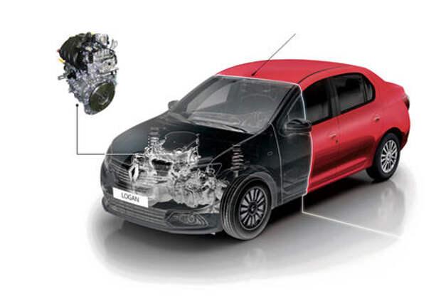 Renault Logan, Sandero и Sandero Stepway получили новый мотор