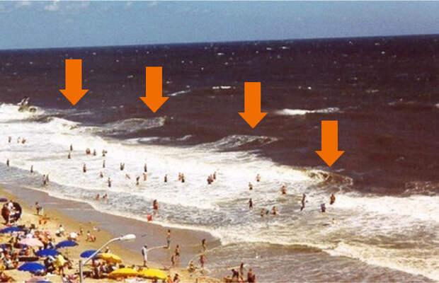 Об этой опасности на море знают немногие море, опасность на море, пляж, правила поведения на воде