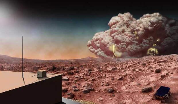 Как мы будем колонизировать Марс