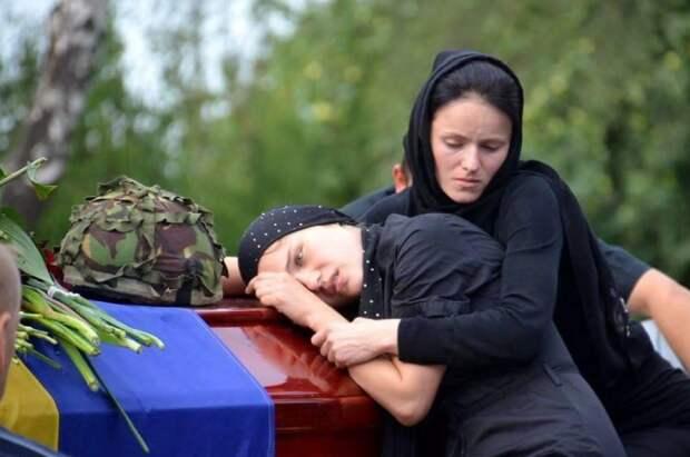 Загробные долги Украины