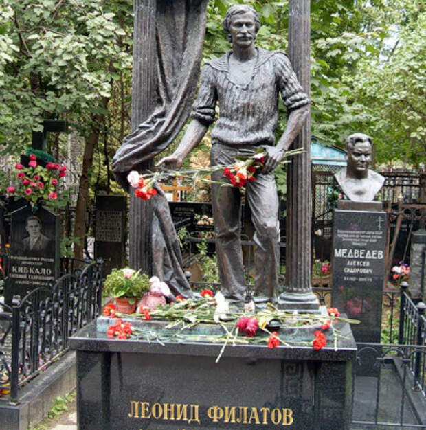 Любимые советские актеры: Леонид Филатов