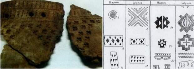 Артефакты, обнаруженные экспедицией Г.Сидорова в Среднем Приобье.