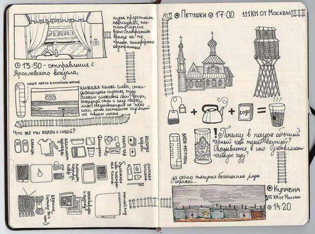 Москва - Петушки. путешествие, рисунки