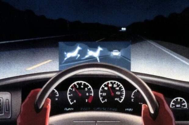 Автомобильная система ночного видения