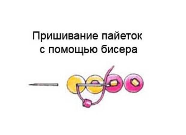 https://vnitkah.ru/wp-content/uploads/vyshivka_biserom18.jpg