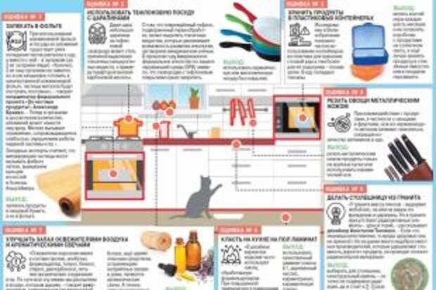 7 фатальных ошибок, которые вы делаете на собственной кухне. Инфографика