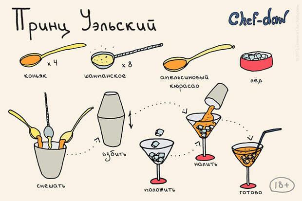 25 коктейлей в простых и крутых картинках