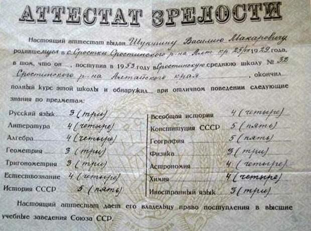 Интересные факты из жизни Василия Макаровича Шукшина
