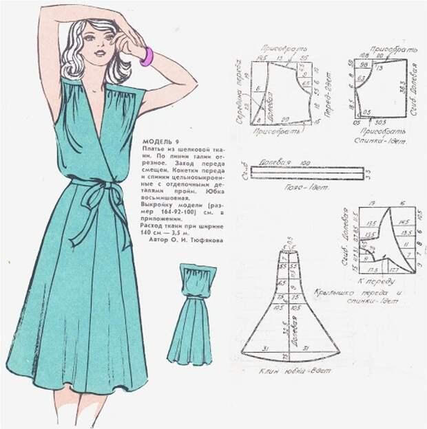 выкроек платьев из книги 1980-х годов