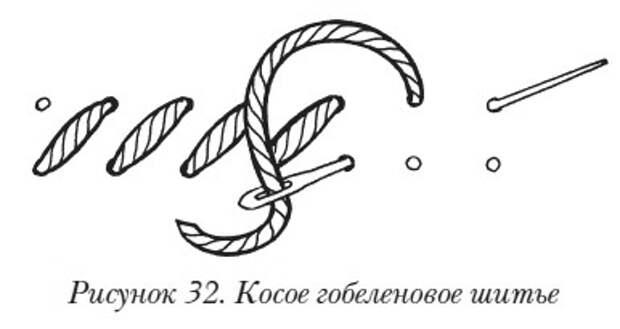 Объемная вышивка Основные приемы объемной вышивки. Гобеленовый шов