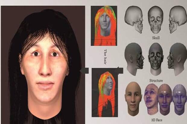 В Иране реконструировали лицо жившей 7 тыс. лет назад женщины