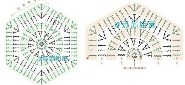 Схема сборки мотивов, которые сшиваются между собой или соединяются крючком в процессе вязания последнего ряда. Схемы вязания простого мотива и половинки — используется для оформления дна сумочки.