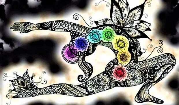Доминирующая чакра согласно вашему знаку зодиака