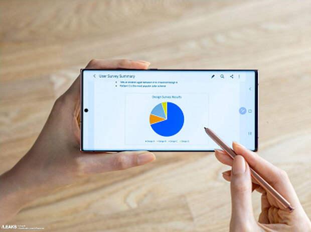 Samsung Galaxy Note20 и Note20 Ultra на живых фото и в официальных видеороликах за считанные часы до анонса