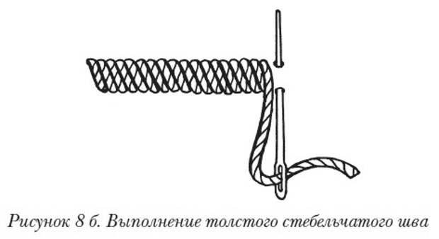 Объемная вышивка Основные приемы объемной вышивки. Классический стебельчатый шов