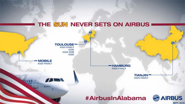 Заводы Airbus в мире