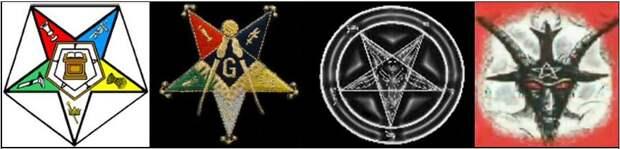 Перевернутая пятиконечная Звезда - символ Бафомета и сатаны