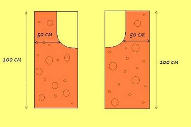 выкройки блузки пижамы-распашонки схема