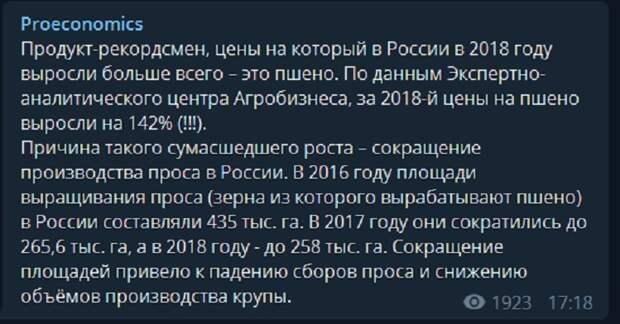 Рекорды российского рынка