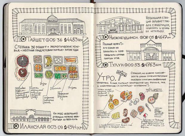 Иланская - Тулун. Про Иланскую как центр ж/д пищевой торговли, точно сказано. Правда, сейчас торговок гоняют. путешествие, рисунки