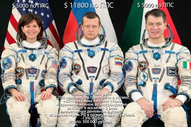 Зарплаты космонавтов и астронавтов