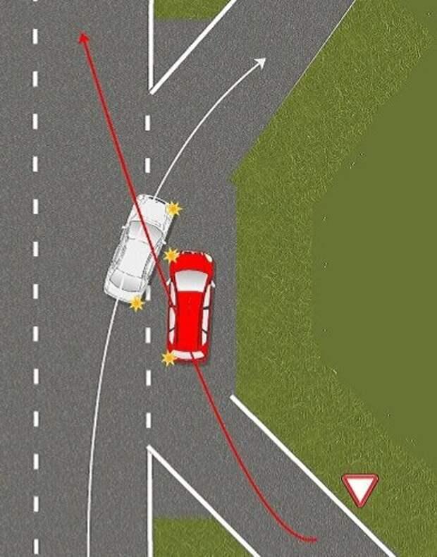 """Зачем знак """"уступи дорогу"""" перед полосой разгона?"""