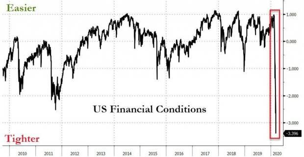Хроники апокалипсиса. Всепоглощающий коллапс и бешенная эмиссия от ФРС