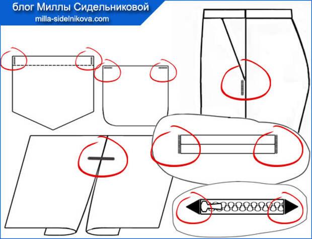1 gde primenyayutsya zakrepki