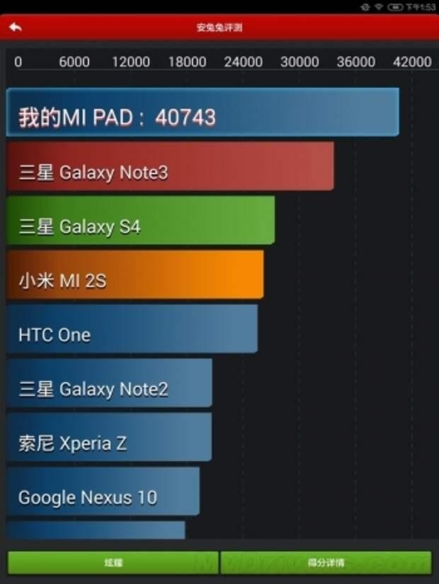 Продажи планшета Xiaomi MiPad начнутся 1-го июля