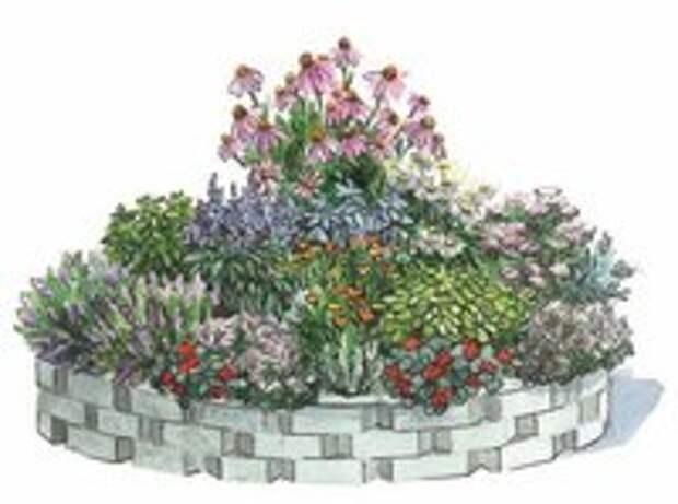 Идеи для овощных, декоративных и пряных цветников