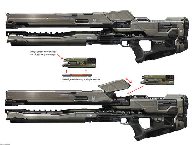 5 видов оружия будущего, которые существуют уже сегодня
