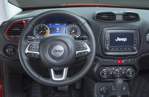 Приборная панель Jeep Renegade