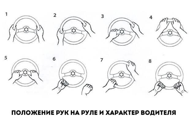 Положение рук на руле и характер водителя