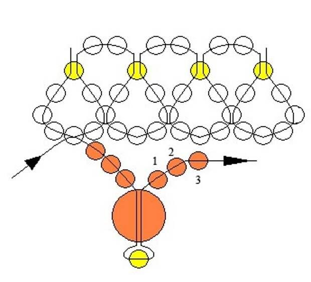 Схема свадебного колье из бисера и жемчужных бусин