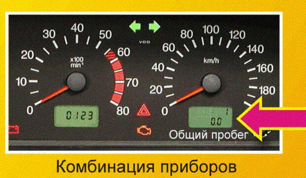 Корректировка пробега на авто: типы одометров, способы скрутки, методы выявления - ЗА БАРАНКОЙ