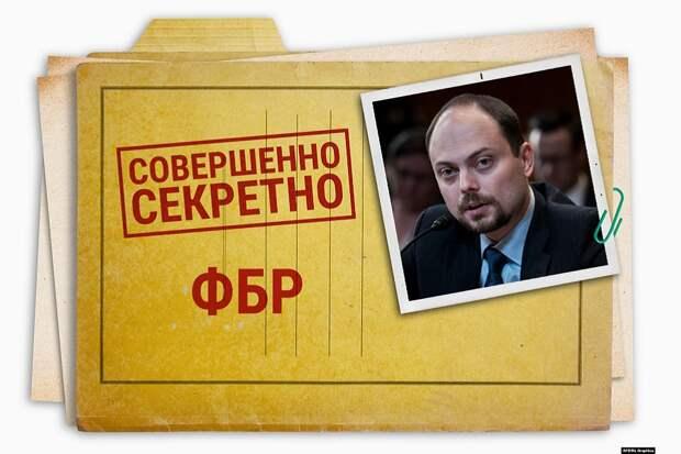 ФБР не может предоставить доказательств отравлений В.Кара-Мурзы