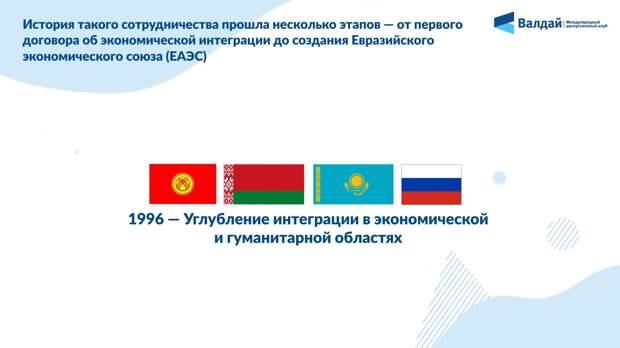 Видеоинфографика: Евразийский экономический союз вчера, сегодня, завтра
