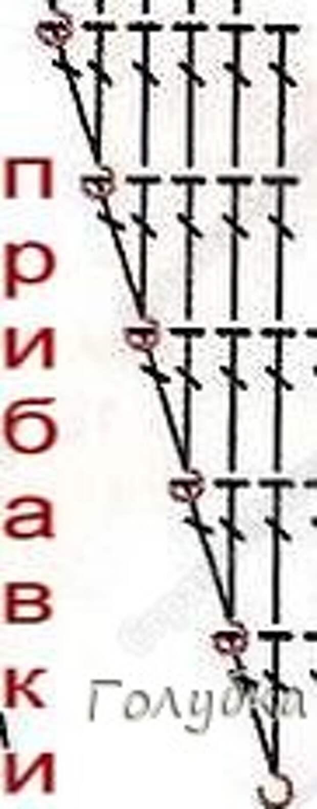 Гардероб Мастер-класс Вязание крючком Вяжем вместе Берет крючком с рельефными столбиками Пряжа фото 5