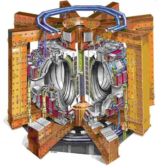 Будущее России: термоядерные реакторы и лунные базы