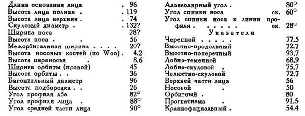 yaroslav-11
