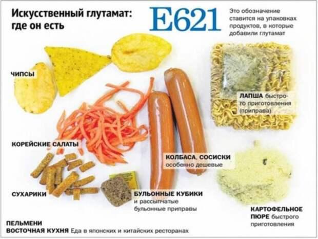 Опасная приправа - Е621