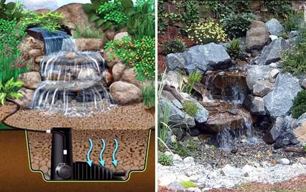 как сделать фонтан без водоема своими руками