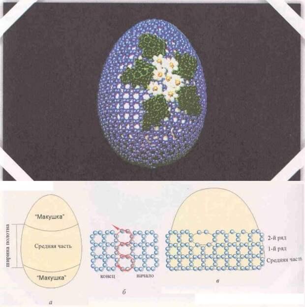 opletenie-yayca-biserob (568x572, 100Kb)