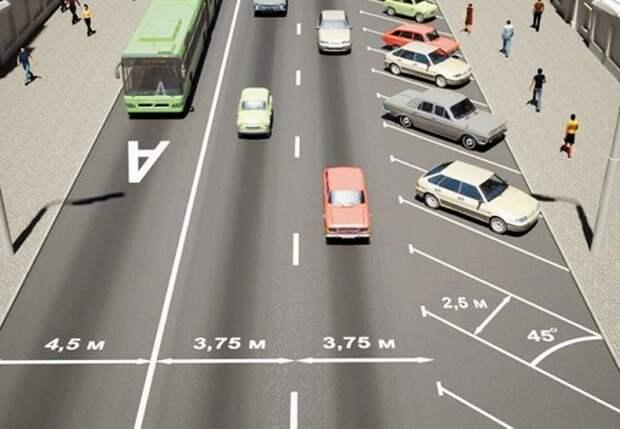 Дороги: новые диагонали в ПДД