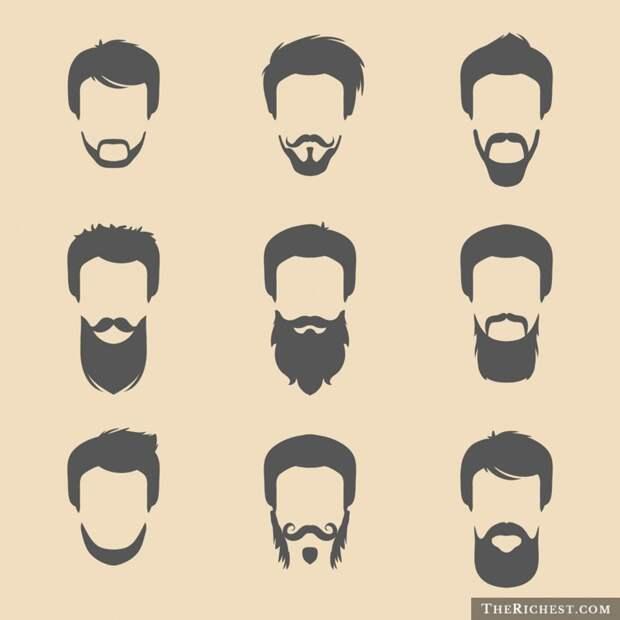 12. Существует операция по пересадке бороды борода, факты