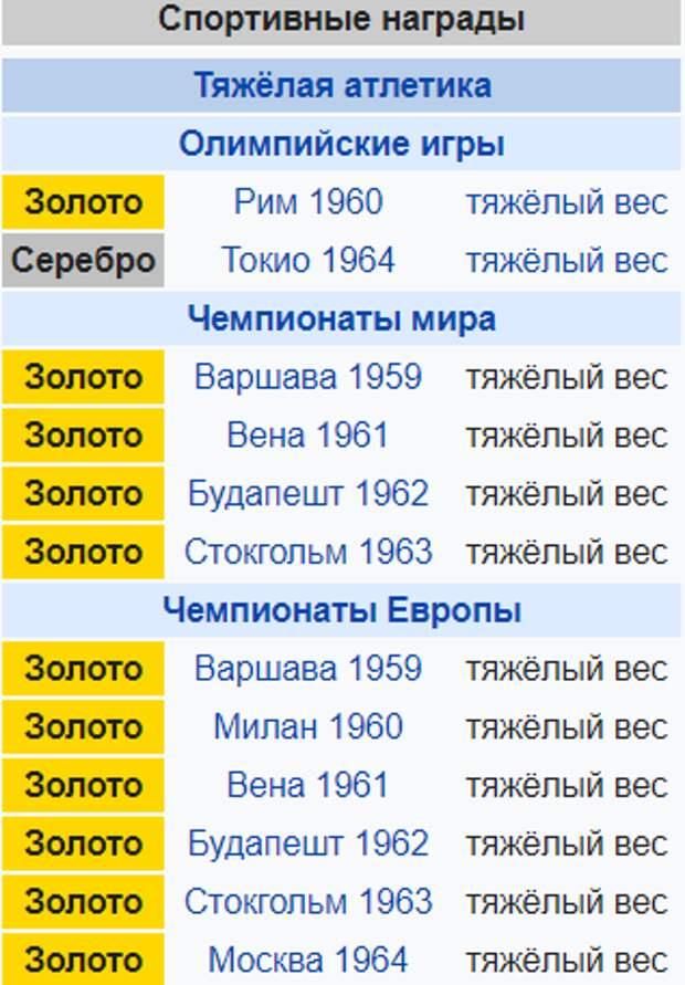 Кумир Шварценеггера из Макеевки. Чем запомнился миру советский тяжелоатлет Юрий Власов